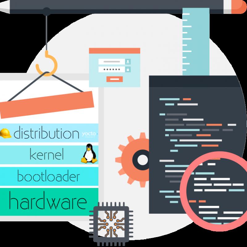 embedded_software_development (2)